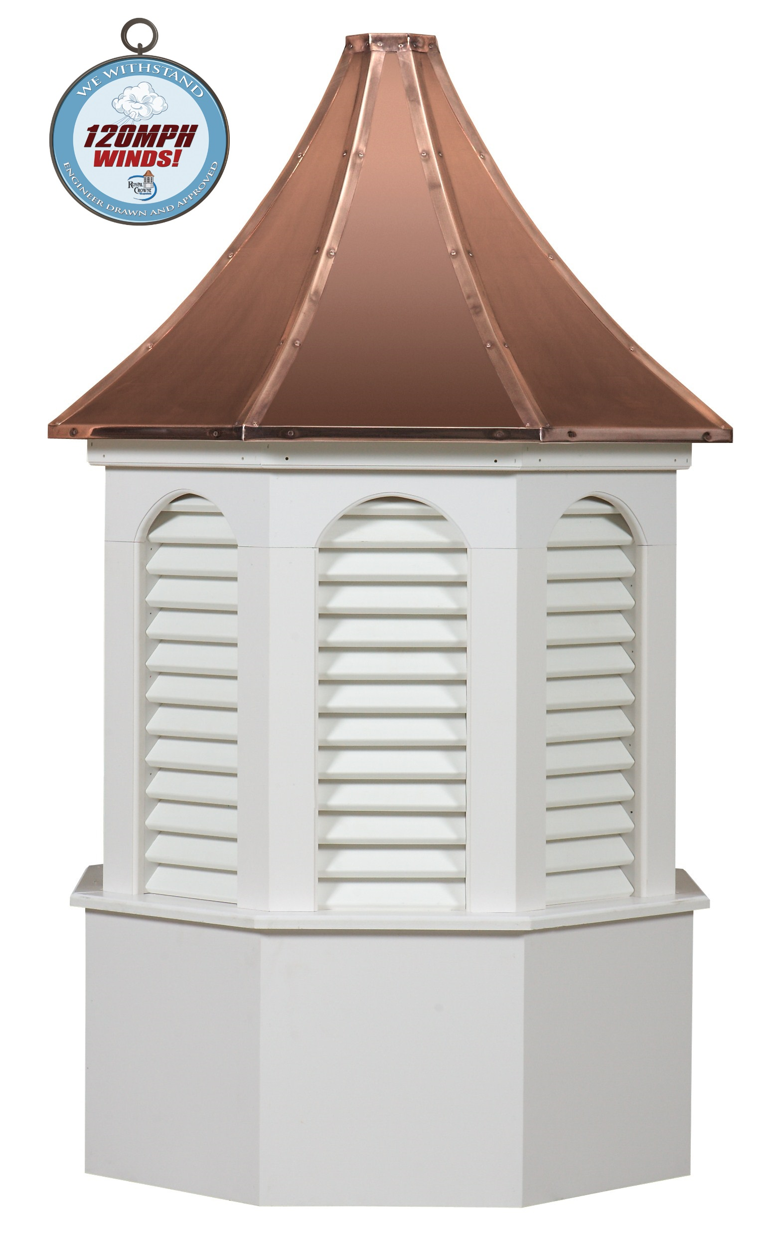 Kingston Cupola, Kingston Cupolas